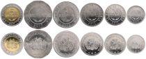 Bolivie Série 6 monnaies 2012-2017 - Estado plurinacional