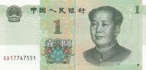 China 1 Yuan Mao - Mountain - - 2019 - UNC - Serial GD17