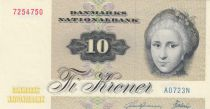 Danemark 10 Kroner C. S. Kirchhoff - Canard - 1972 Série A.0  - SUP