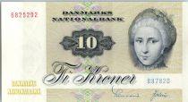 Denmark 10 Kroner C. S. Kirchhoff - Duck - 1978