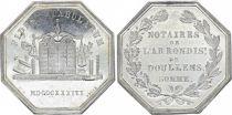 France Notaires arrond. de Doullens - Somme - 1883