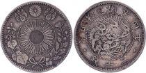 Japon 20 Sen Dragon - 1871 Meiji An 4