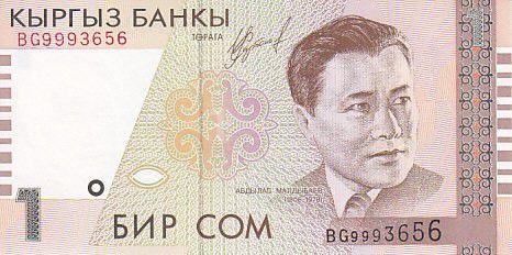 Kyrgyzstan 1 Som A. Maldibayeff - Instruments