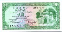 Macao 5 Patacas Temple - Baie de Praia Grande