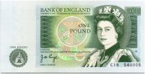 Royaume-Uni 1 Pound Elisabeth II - Isaac Newton - 1980 Série C.18