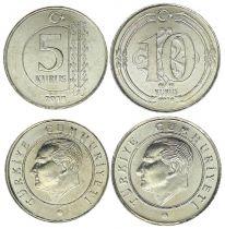 Turquie Série 2 monnaies : 5 et 10 Kurush Ataturk - 2018 - SPL